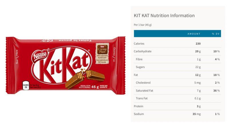 kitkat-nutrition-info-calories